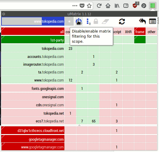 Jendela uMatrix ketika blocking script