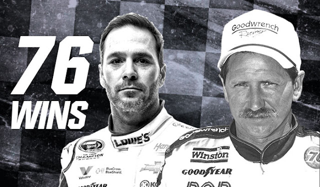 Jimmie Johnson ties Dale Earnhardt for all0time career wins