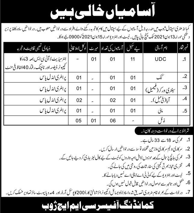 Combined Military Hospital (CMH) Jobs 2021 in Pakistan