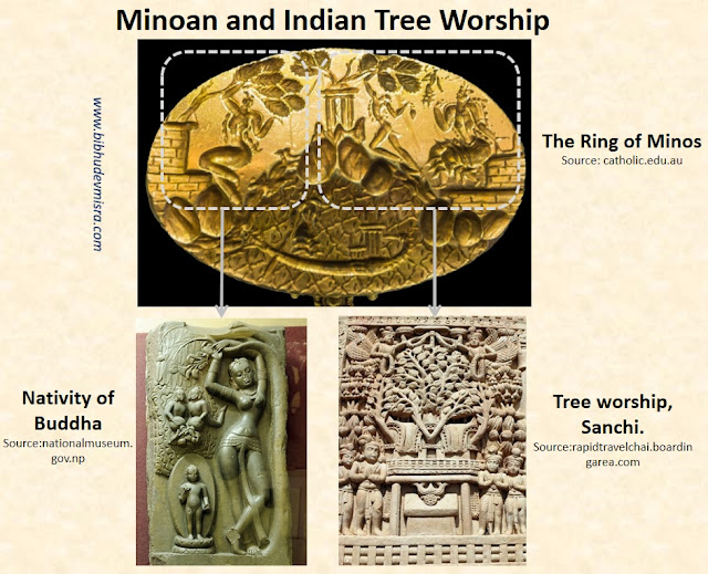 Tree-worship depicted on the Ring of Minos resembles tree worship depictions in Buddhism