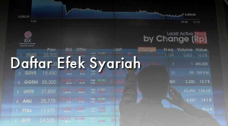 Proses Saham Perusahaan Menjadi Syariah