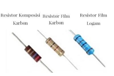 resistor komposisi karbon, resistor film karbon, dan resistor film logam