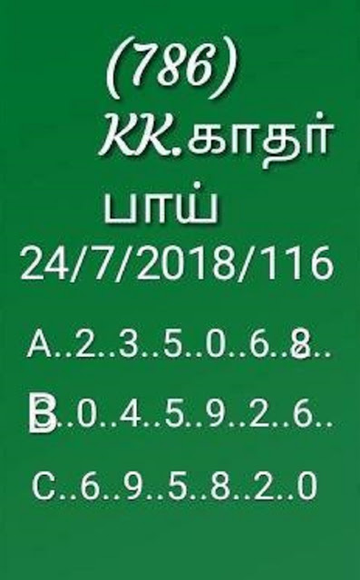 sthree sakthi SS-116 on 24-07-2018 kerala lottery abc all board guessing by KK