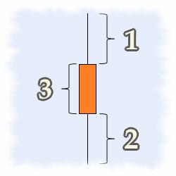 Размер тела и теней - основа интерпретации внешнего вида свечи