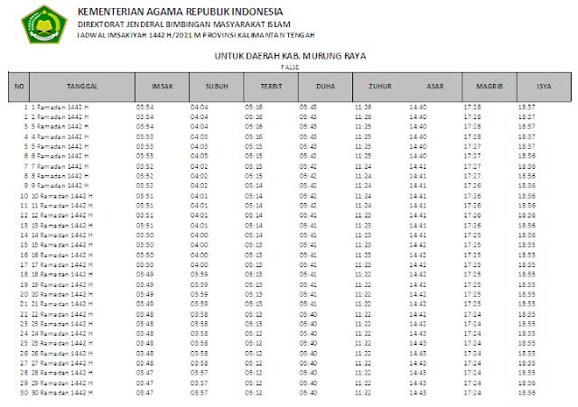 Jadwal Imsakiyah Ramadhan 1442 H Kabupaten Murung Raya, Provinsi Kalimantan Tengah