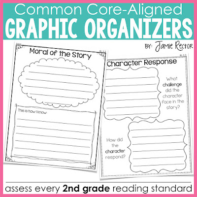 common-core-graphic-organizers