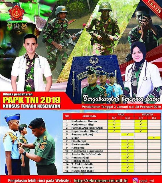 Penerimaan Calon Perwira Prajurit Karir TNI Khusus Tenaga Kesehatan 2019