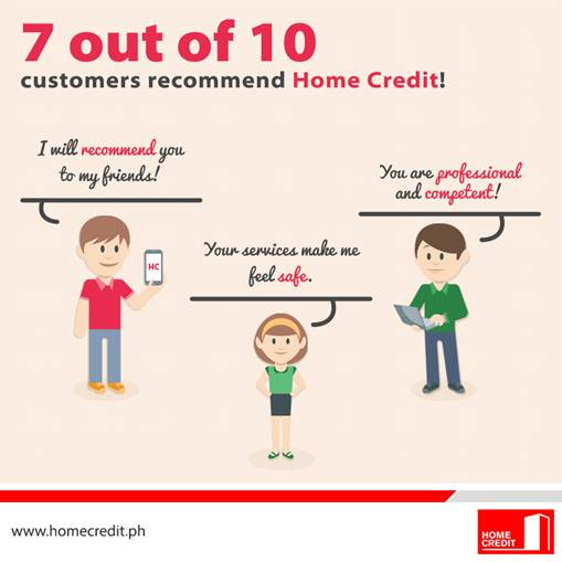 7 out of 10 customers highly recommend Home Credit Philippines | Benteuno.com