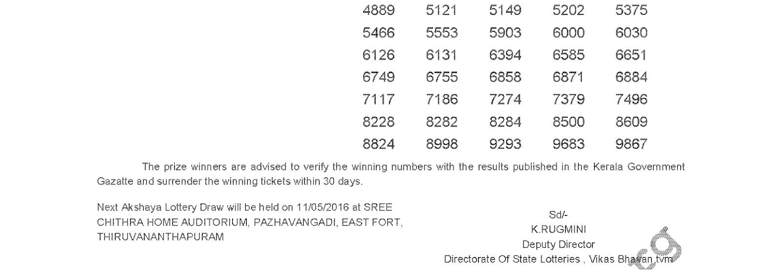 AKSHAYA Lottery AK 240 Result 4-5-2016