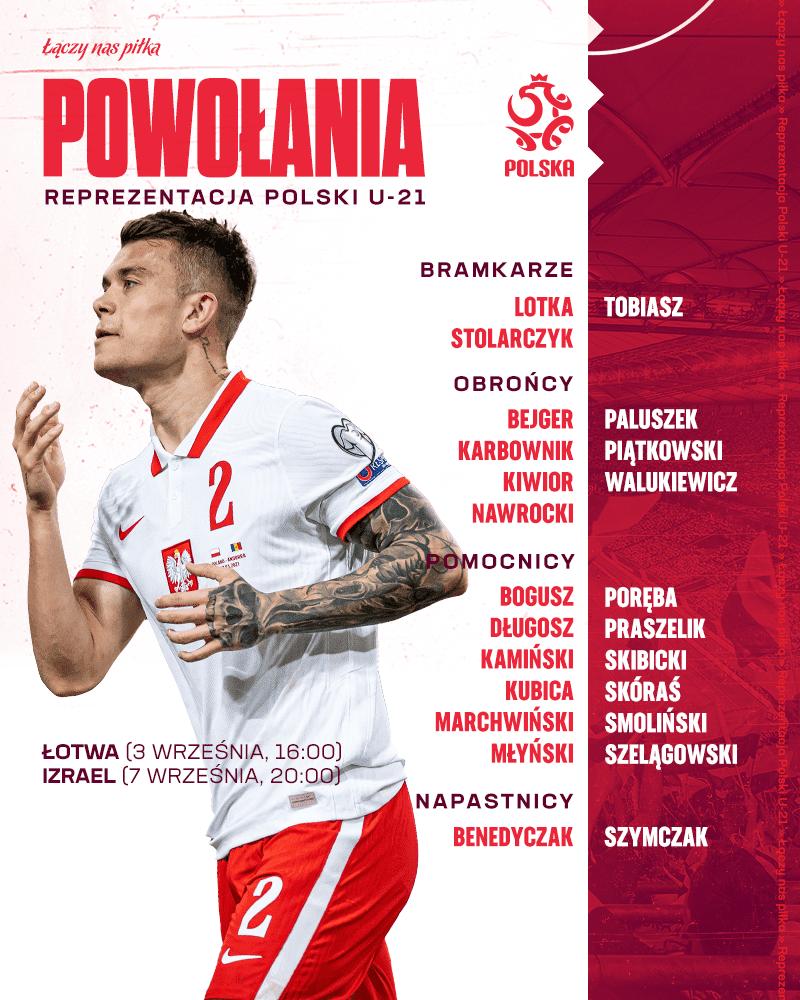 Lista powołanych na mecze kadry do lat 21<br><br>fot. PZPN / pzpn.pl