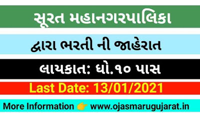Surat Municipal Corporation 1156 Recruitment 2021