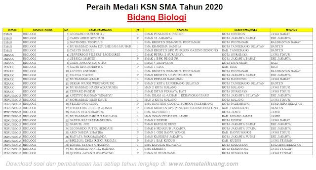 pemenang peraih medali emas perak perunggu ksn sma tahun 2020 bidang biologi tomatalikuang.com