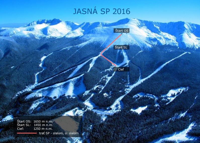 Lyžovanie Jasná slalom