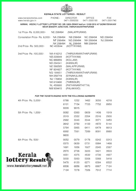 Kerala Lottery Result 13.9.19 Nirmal NR-138 Results Today-
