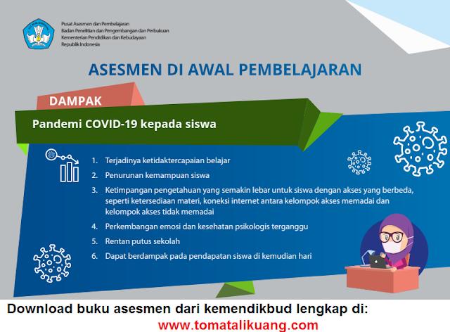 Download Buku Asesmen Di Awal Pembelajaran Tahun 2020 PDF; tomatalikuang.com
