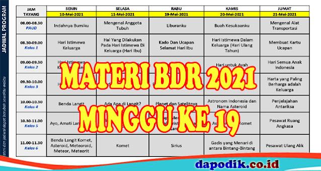 Panduan Belajar Dari Rumah Minggu Ke 19 (BDR) Di Televisi Republik Indonesia (TVRI) Untuk Jenjang Pendidikan PAUD Dan Sekolah Dasar (SD)