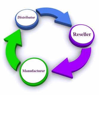 Marketing Management and Analysis Designing and Managing Integrated