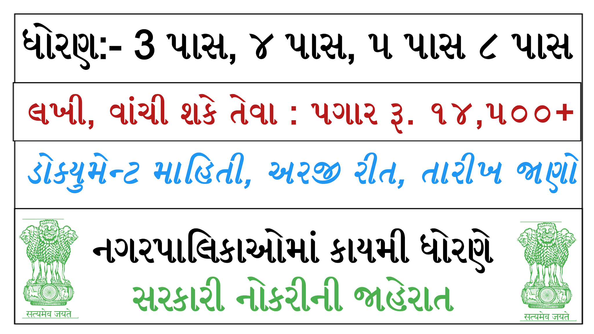 Gujarat Various Nagarpalika Recruitment For Safai Kamdar Posts 2021