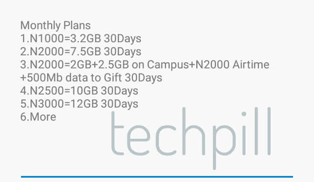 Glo New Data plan: You Can Now Get 3.2GB for N1,000 and 7.5GB for N2,000