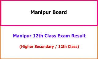 Manipur 12th Class Exam Result 2021