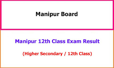 Manipur 12th Class Exam Result