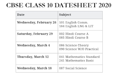 CBSE Announces Datesheet 2020 for Class 10 and Class 12 (#cbsedatesheet)(#eduvictors)