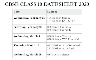 CBSE Announces Datesheet 2020 for Class 10 and Class 12 (#cbsedatesheet)(#eduvictors)