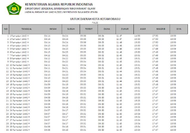 Jadwal Imsakiyah Ramadhan 1442 H Kota Kotamobagu, Provinsi Sulawesi Utara
