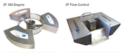 3F 360 Degree and 3F Flow Control