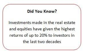 Investment facts, stocks fact, real estate fact, equity fact, stock market fact