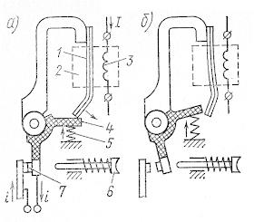 Схема действия электротеплового реле типа ТТ