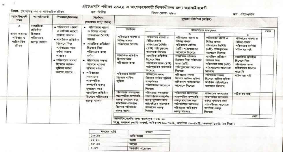 HSC 8th Week Assignment 2022 Answer All Subjects