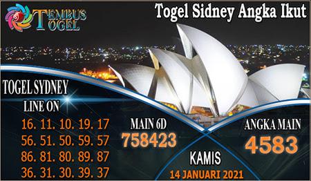 Prediksi Tembus Togel Sidney Kamis 14 Januari 2021