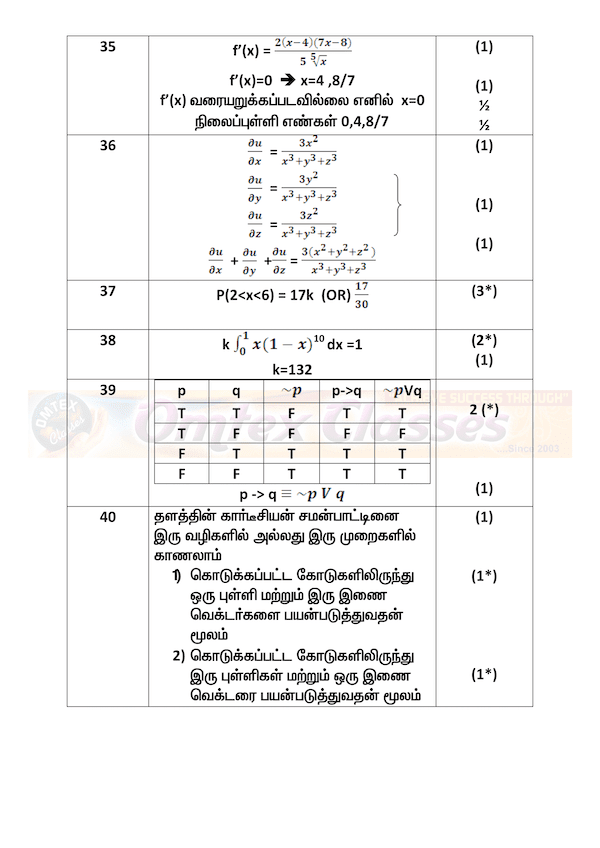 12th Maths - Public Exam 2020 - Official Answer Key Tamil Medium Download