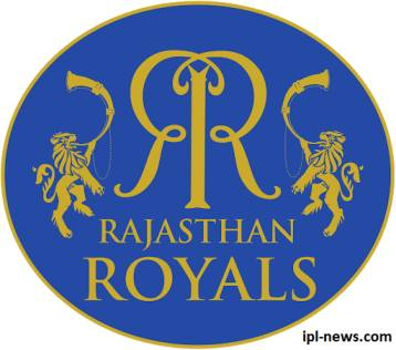 IPL 2020 - Rajasthan Royals (RR) full team, squad for IPL 2020