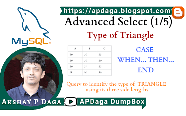 HackerRank: [Advanced Select - 1/5] Type of Triangle |  CASE WHEN in SQL
