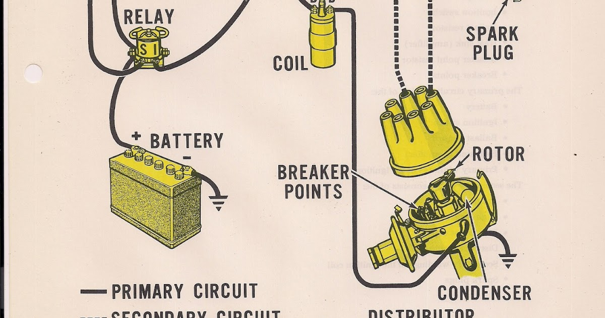 Oec Ford Mustang Ignition Switch Wiring Diagram Txt Download