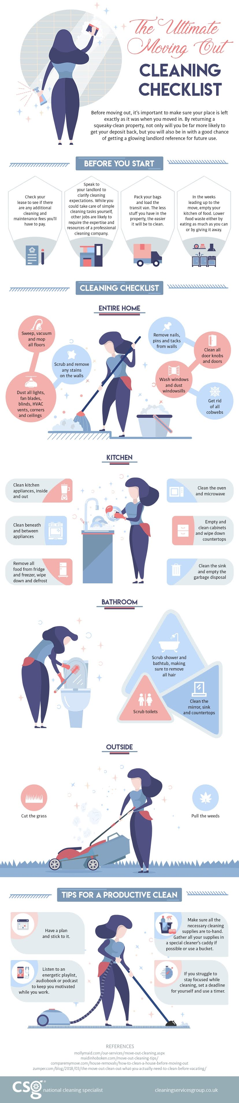 The Ultimate Moving Out Cleaning Checklist #infographic