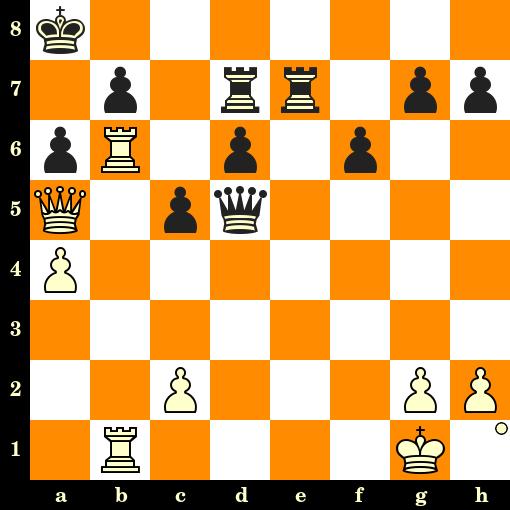 Les Blancs jouent et matent en 3 coups - Louis Paulsen vs C Bollen, Dusseldorf, 1863