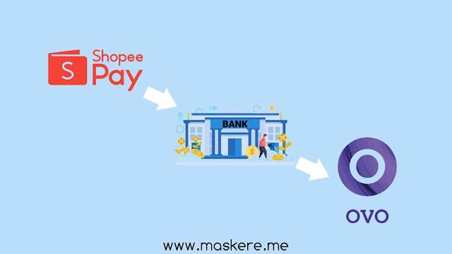 Transfer Saldo ShopeePay ke OVO dengan perantara rekening bank