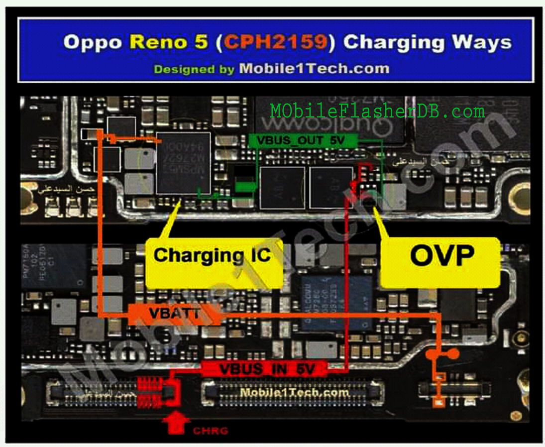 HOW TO Oppo Reno 5 (CPH2159) Charging Problem FIX Jumper Ways  Easy Method by GSM Free Equipment