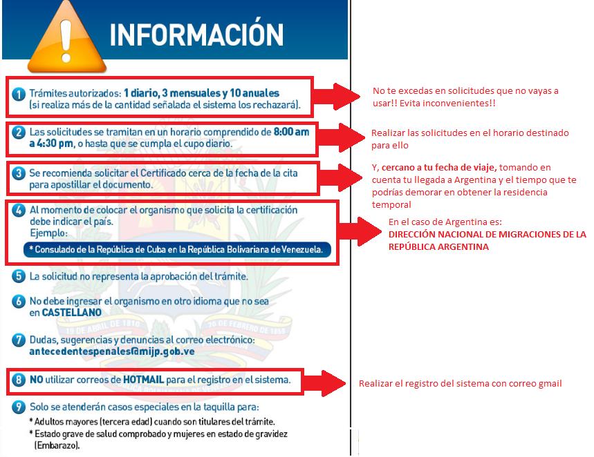 Requisitos para solicitar la Ficha de Canje Internacional