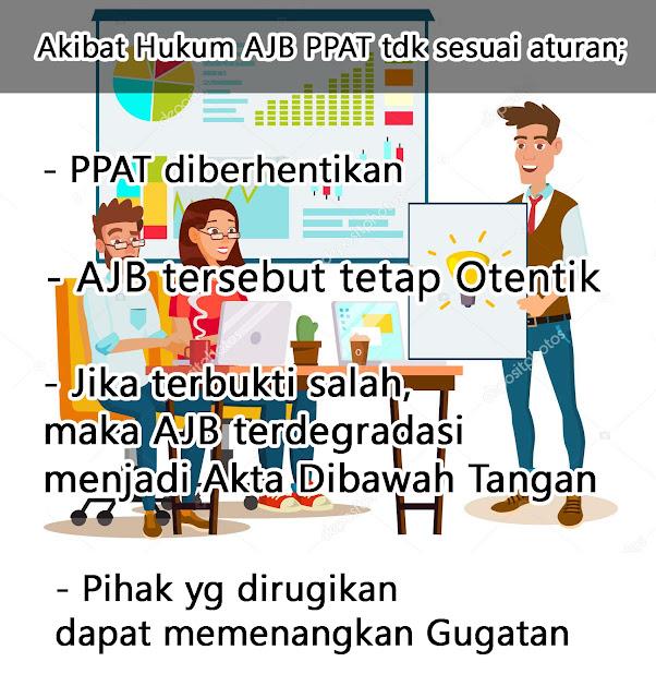 "Notaris Lumajang: ""Akibat Hukum dari AJB tidak sesuai Aturan Akta PPAT"""