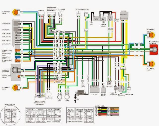 Diagram Kelistrikan Motor