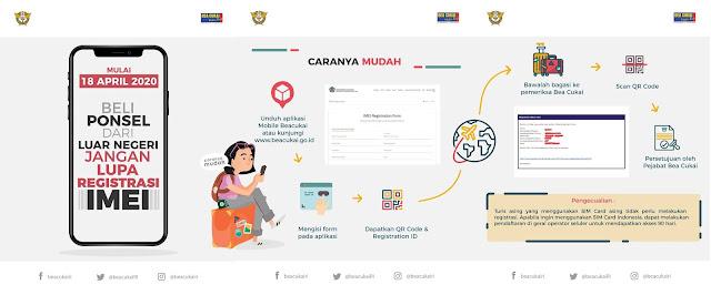 Cek Imei Bea Cukai RI Lengkap syaffi com