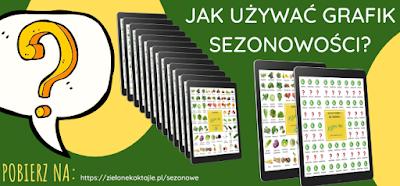https://zielonekoktajle.blogspot.com/2019/11/jak-uzywac-planszy-z-sezonowymi-owocami.html