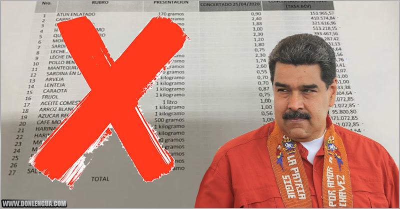 Productores no firmaron ningún acuerdo de precios con Maduro Mentirafresca