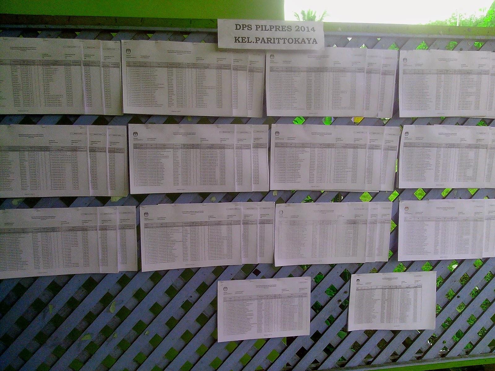 Kelurahan Parittokaya Pengumumman Daftar Pemilih