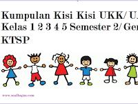 Kumpulan Kisi Kisi UKK/ UAS Kelas 1 2 3 4 5 Semester 2/ Genap