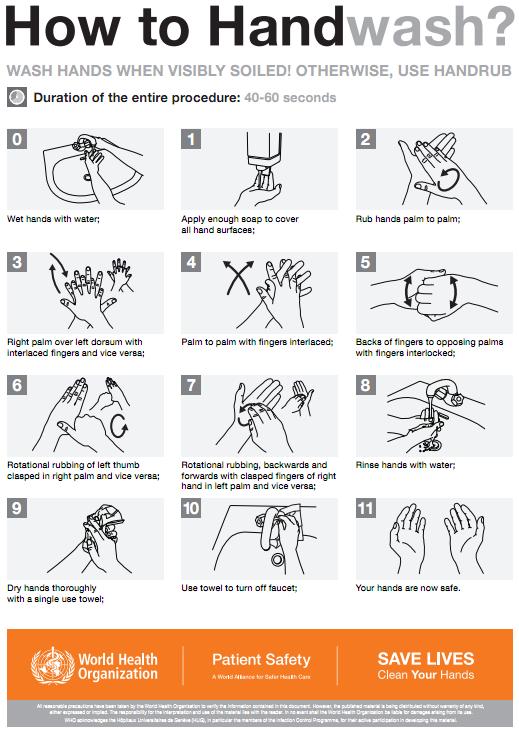 Bahasa Inggris Mencuci : bahasa, inggris, mencuci, Astalitha, Lorel:, Tangan, Dengan, Metode, Washing, Rubbing